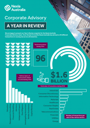 Corporate Advisory year in review